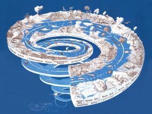 USGS Geologic Time Spiral